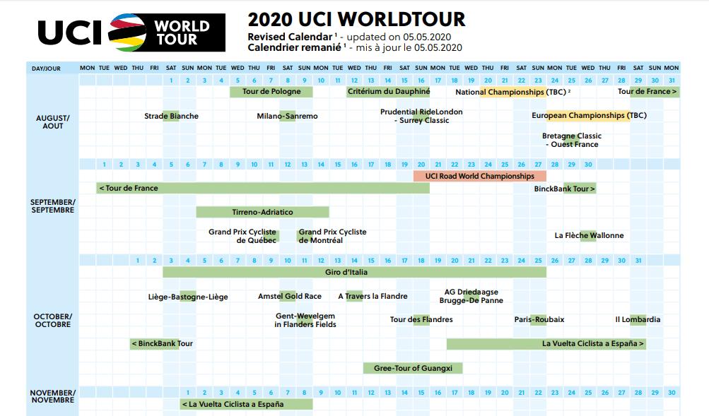 Novas datas do calendário 2020 UCI WorldTour