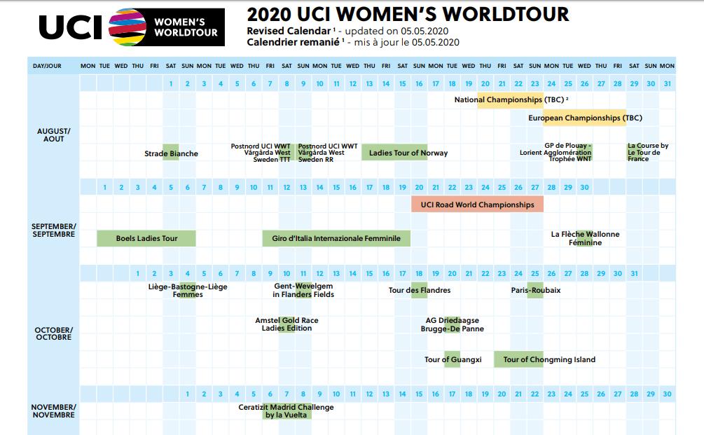 novas datas do calendário 2020 UCI WorldTour feminino