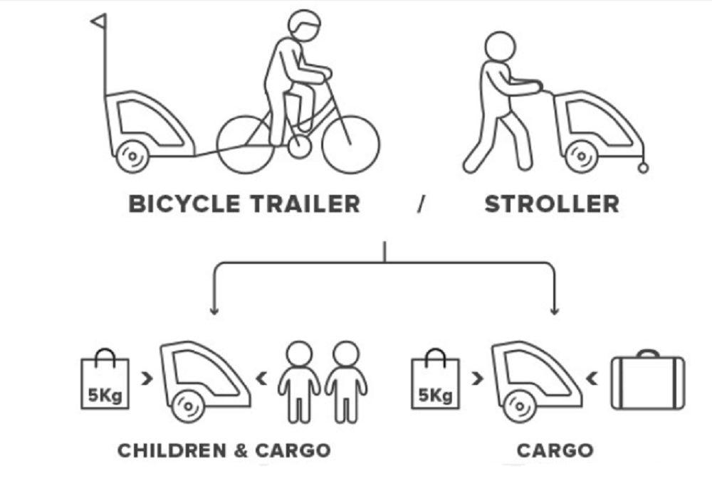 trailer polisport